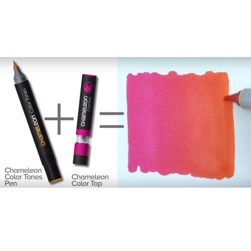 Chameleon Color Tops Marker Kalem 5li Set Blue Tones
