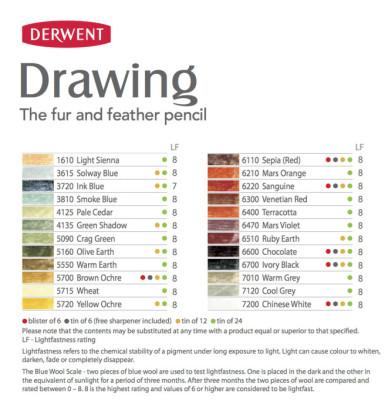 Derwent Drawing Pencil Renkli Çizim Kalemi