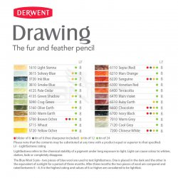 Derwent - Derwent Drawing Yağlı Eskiz Kalemi 12li Set (1)