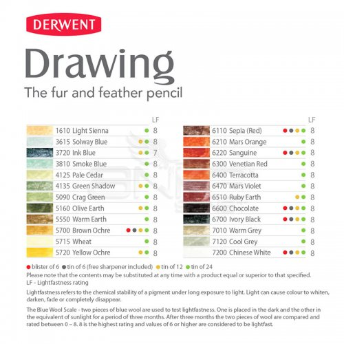 Derwent Drawing Yağlı Eskiz Kalemi 24lü Set