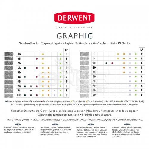 Derwent Graphic Dereceli Kalem 24lü Set
