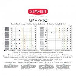 Derwent - Derwent Graphic Dereceli Kalem (Çizim-Eskiz Kalem) (1)