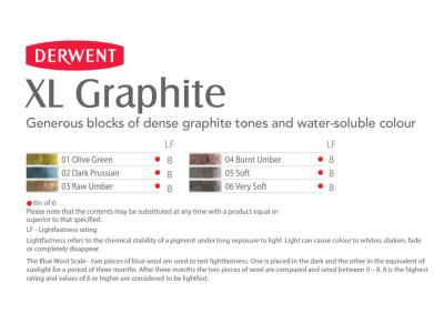 Derwent XL Graphite Block Sulandırılabilen Grafit Füzen