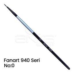 Fanart 940 Seri Detay Fırçası - Thumbnail