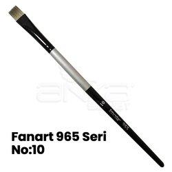 Fanart 965 Seri Düz Kesik Uçlu Fırça - Thumbnail