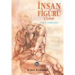 İnsan Figürü Çizimi - Thumbnail