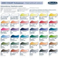 Schmincke Aero Color Airbrush Boyası - Thumbnail