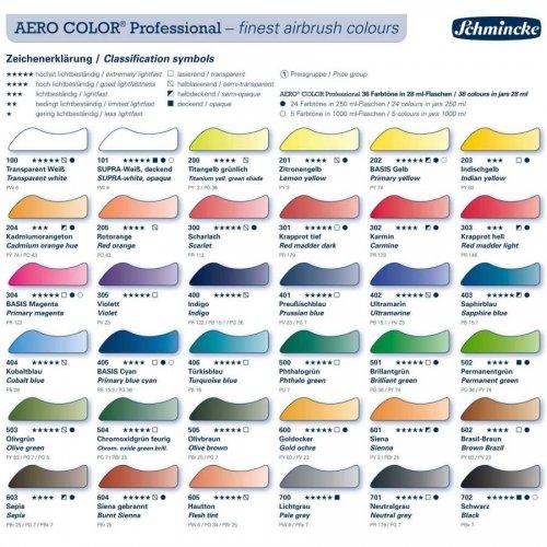 Schmincke Aero Color Airbrush Boyası