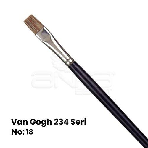 Van Gogh 234 Seri Öküz Kulağı Kılı Düz Kesik Uçlu Fırça